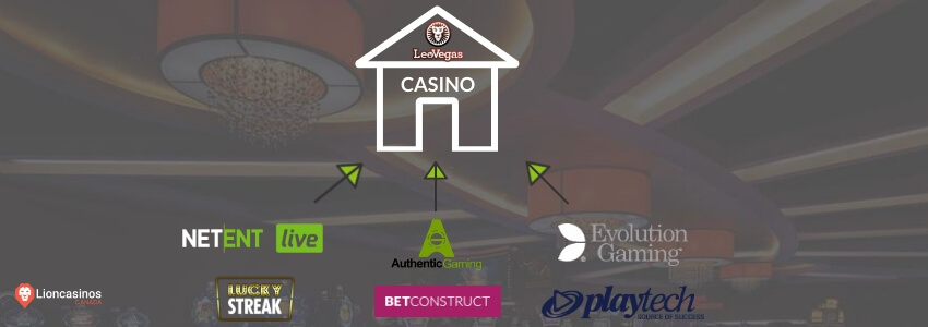 Live Roulette Supplier Variety